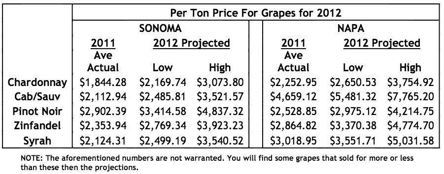 2013-08 How to buy a vineyard 2012.doc
